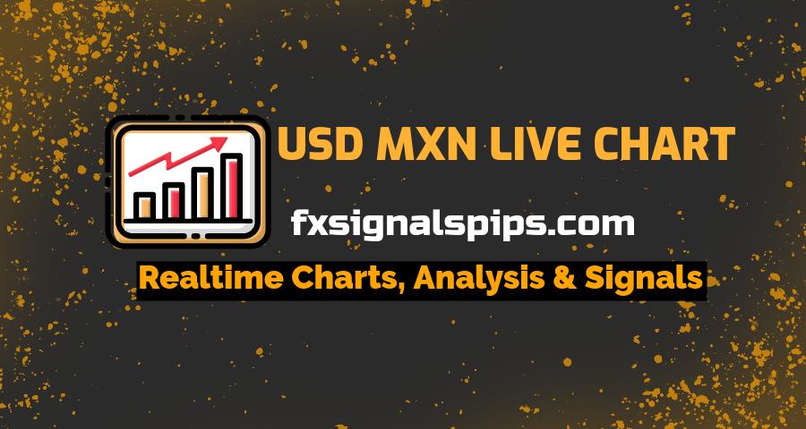 USD MXN