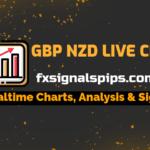 GBP NZD