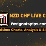 NZD CHF